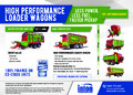 High Performance Loader Wagons